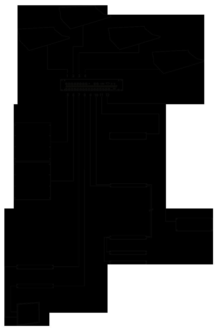 CDC-MC-Router-Mode